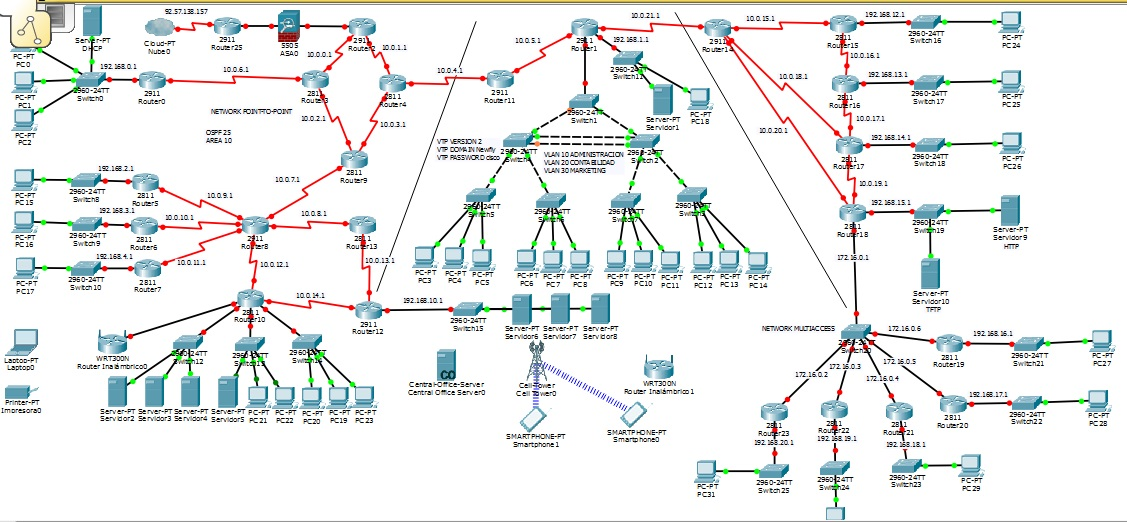 Desafío 23 Routers OSPF, VLAN y más… | NEWfly, Redes Cisco y Packet ...