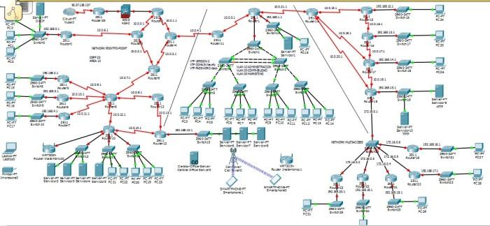 Desafio 23 routers ospf vlan